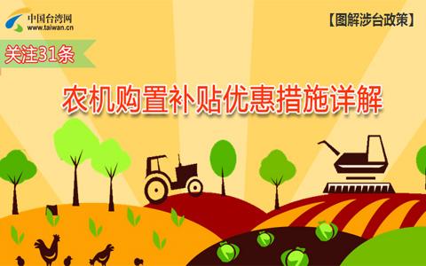 图解:农机购置补贴优惠措施.jpg